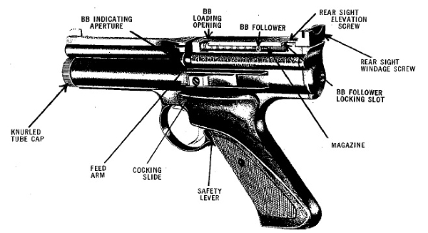 Classic replica air pistol review: The Crosman Model 600